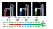 Buy 3 Colors Automatic Color Changing Water Stream Faucet Tap WH-9817, RGB