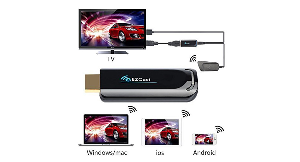 EZCast 5GHz/2.4GHz Dual Band HDMI Wifi TV Cast Dongle