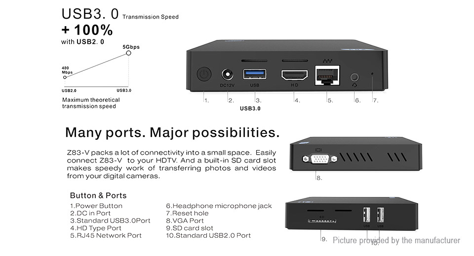 Z83-V Quad-Core TV Box (32GB/US)