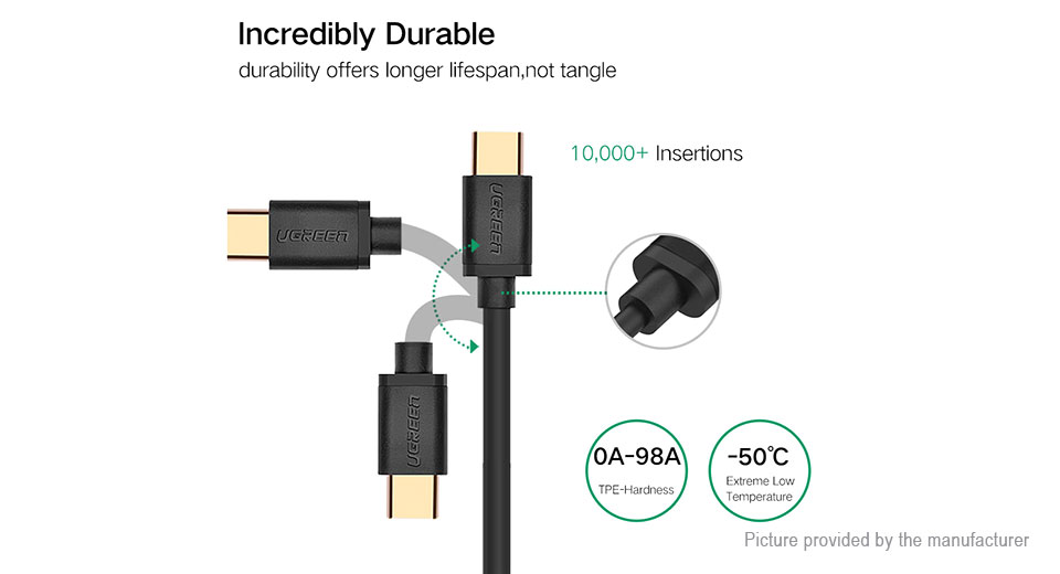 UGREEN USB-C to USB 2.0 Data Sync / Charging Cable (300cm)