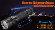 Authentic SKILHUNT S2 PRO LED Flashlight