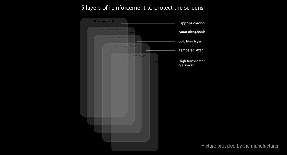 Hat.Prince 2.5D Tempered Glass Screen Protector for Xiaomi Mi 8 (5-Pack)