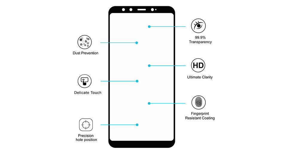 Hat.Prince 2.5D Tempered Glass Screen Protector for Xiaomi Mi A2/Mi 6X