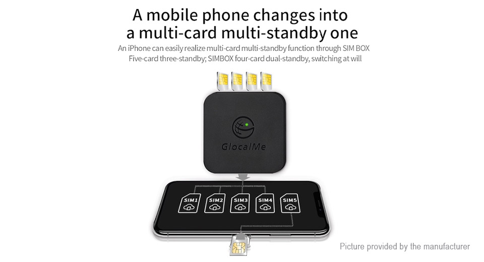 Authentic GlocalMe 4-SIM Dual Standby 4G LTE SIMBOX