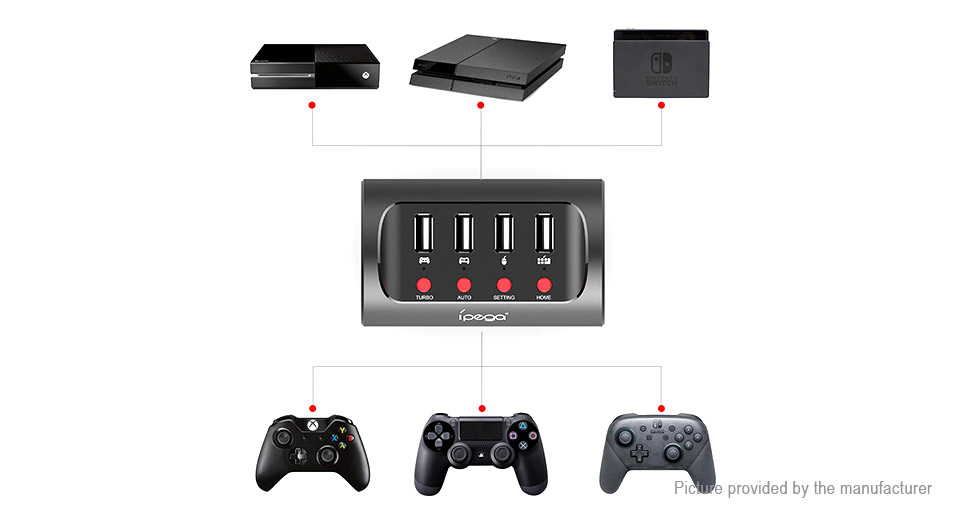 ipega PG-9133 Mouse Keyboard Converter for Switch/PS4/Xbox One