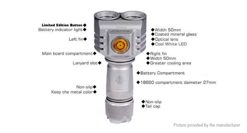 Niwalker ET3 LED Flashlight