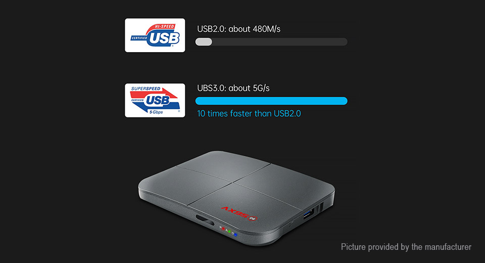 AX95 Quad-Core Pie TV Box (128GB/US)