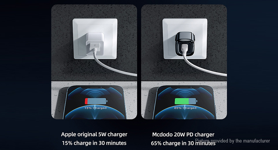 MCDODO CH-829 USB-C Wall Charger Power Adapter (EU)
